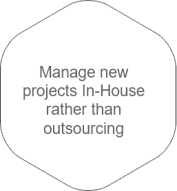 manage-new-projects